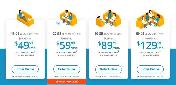 Hughesnet internet Deals